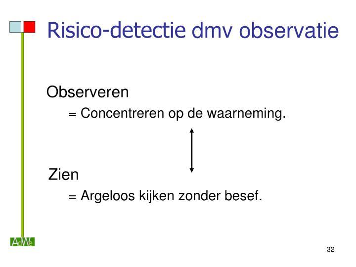Risico-detectie