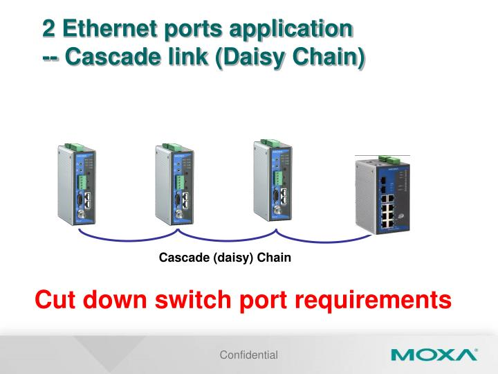 2 Ethernet ports application