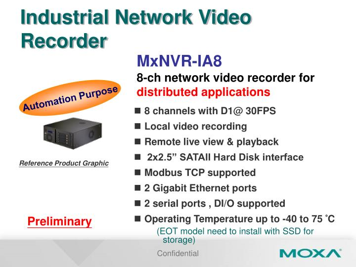 Industrial Network Video Recorder