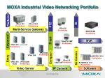 moxa industrial video networking portfolio