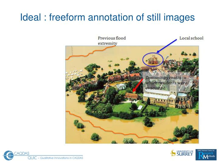Ideal : freeform annotation of still images