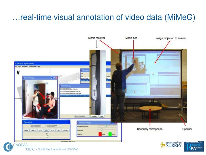 …real-time visual annotation of video data (MiMeG)