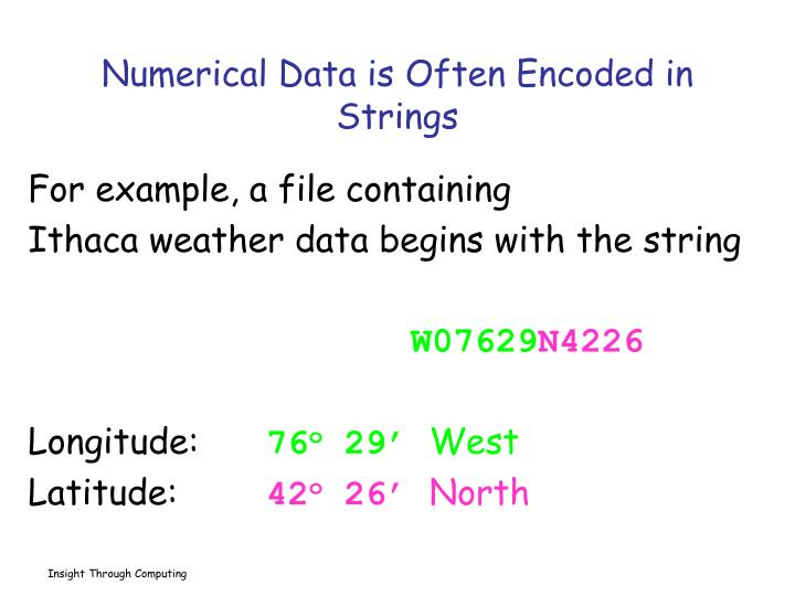 Numerical Data is Often Encoded in Strings