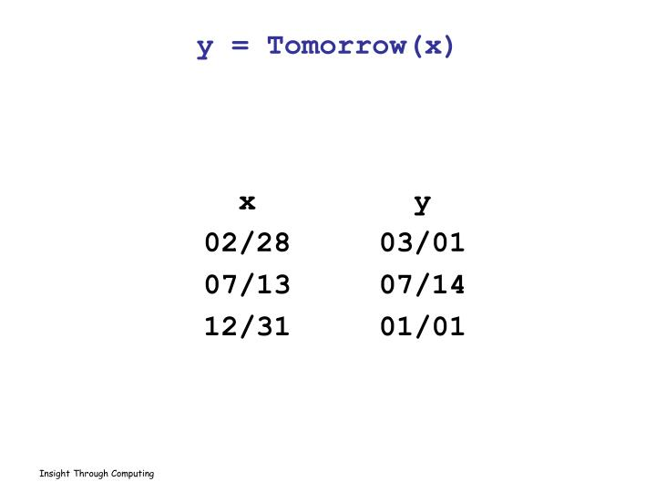 y = Tomorrow(x)