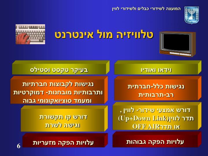 טלוויזיה מול אינטרנט