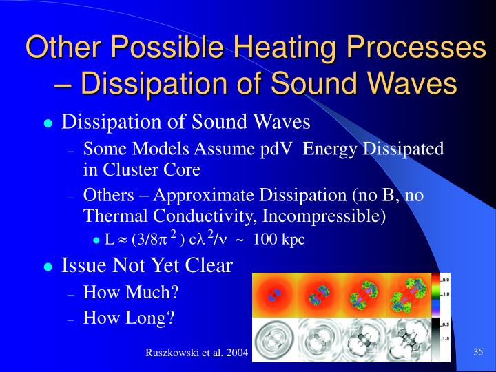 Other Possible Heating Processes – Dissipation of Sound Waves