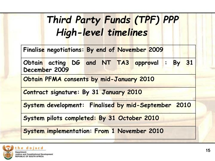 Third Party Funds (TPF) PPP High-level timelines