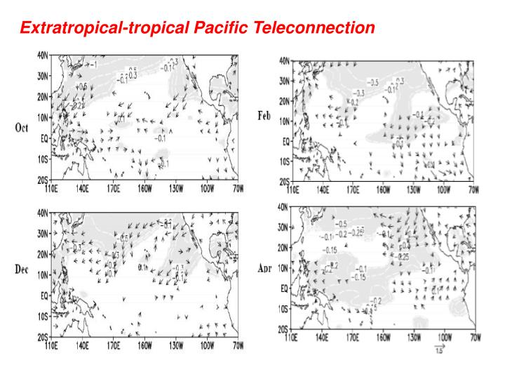 Extratropical-tropical Pacific Teleconnection