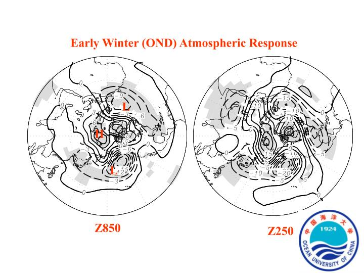 Early Winter (OND) Atmospheric Response