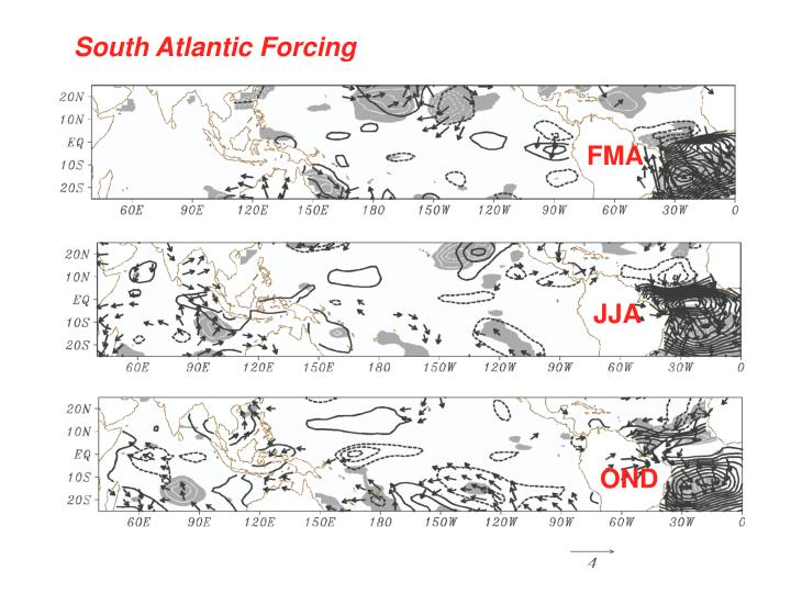 South Atlantic Forcing