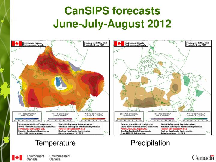 CanSIPS forecasts