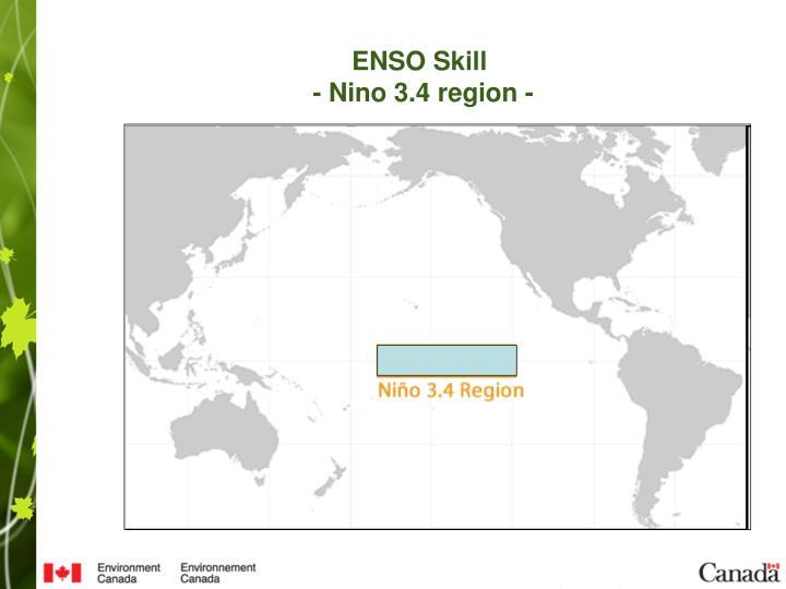 ENSO Skill