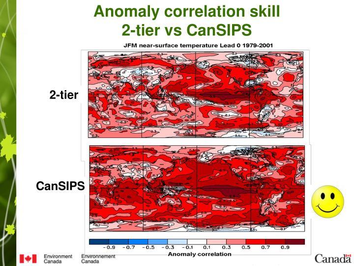 Anomaly correlation skill