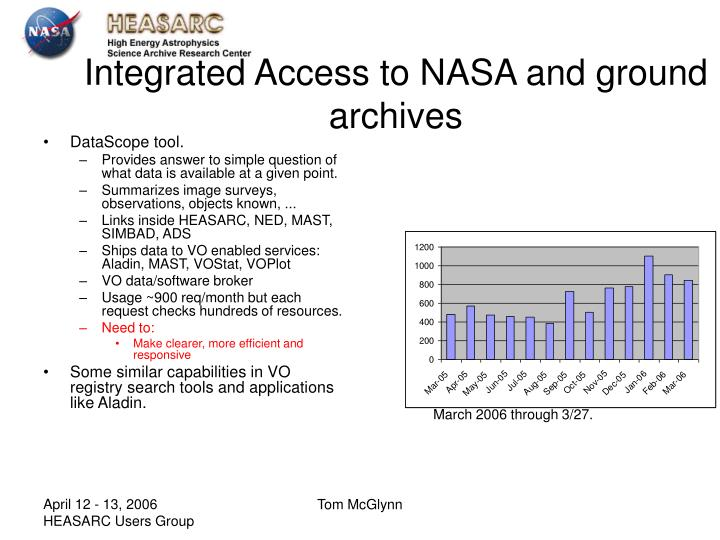 Integrated Access to NASA and ground archives