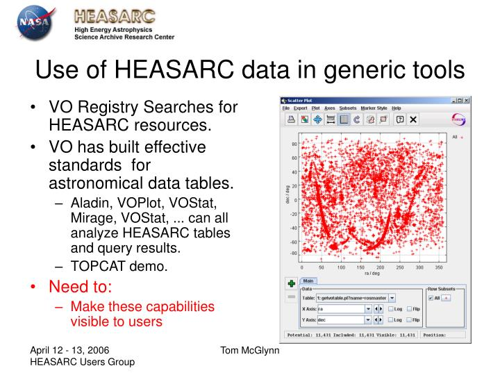 Use of HEASARC data in generic tools