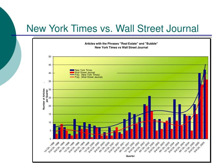 New York Times vs. Wall Street Journal