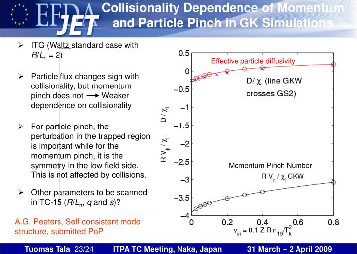 Collisionality Dependence of Momentum