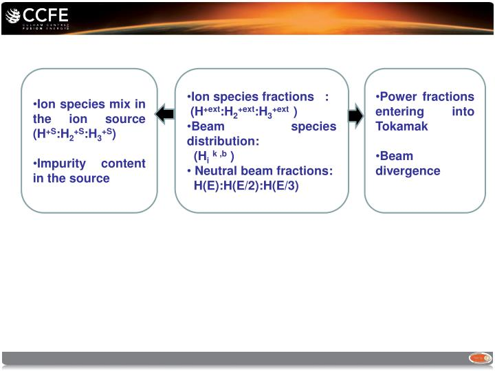 Ion species mix in the ion source (H