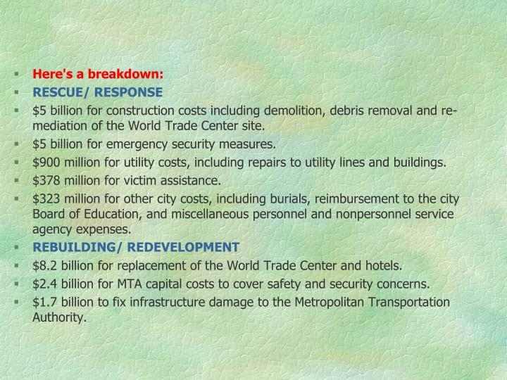 Here's a breakdown: