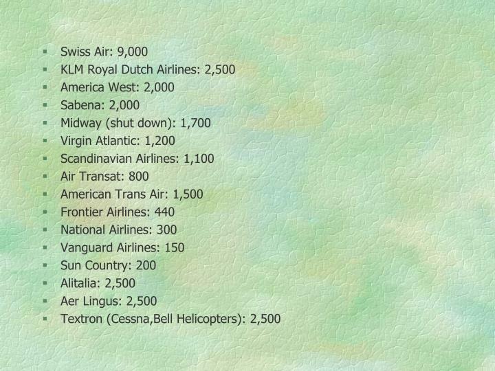 Swiss Air: 9,000