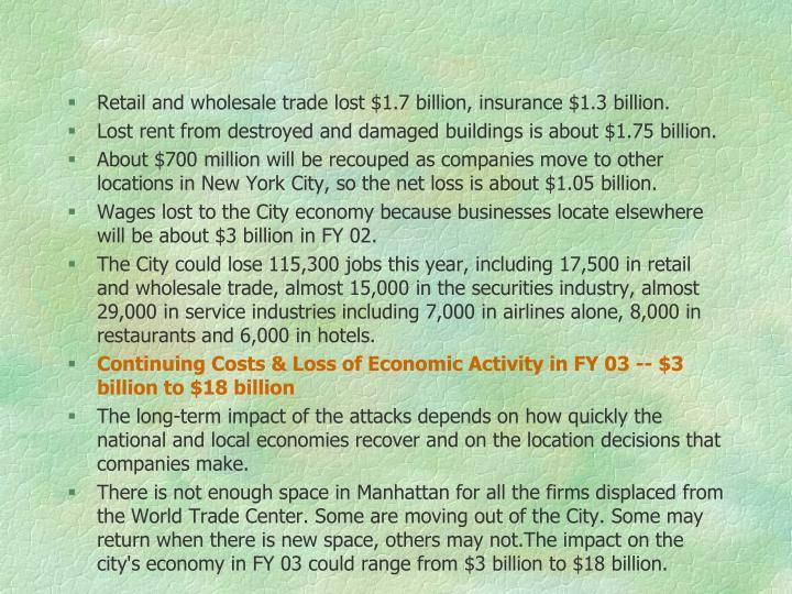 Retail and wholesale trade lost $1.7 billion, insurance $1.3 billion.