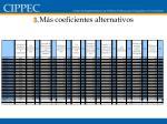 3 m s coeficientes alternativos