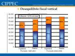 4 desequilibrio fiscal vertical