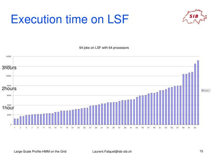 Large-Scale Profile-HMM on the Grid                             Laurent.Falquet@isb-sib.ch
