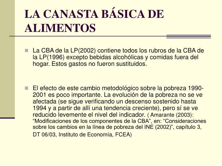 LA CANASTA BÁSICA DE ALIMENTOS