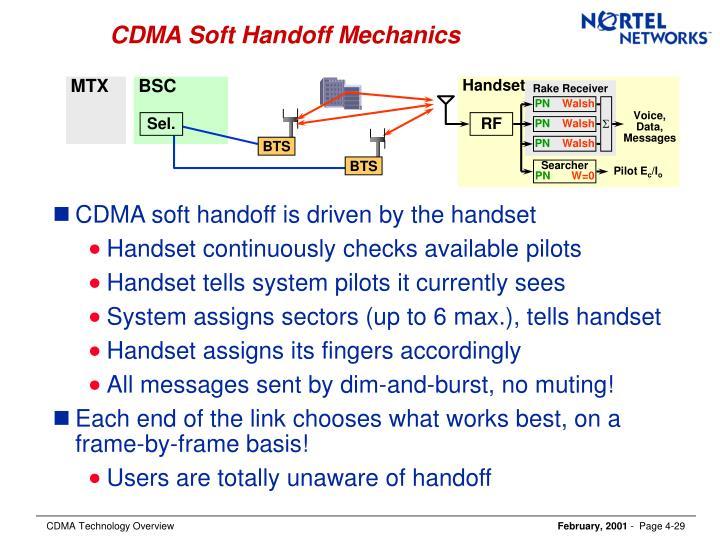 CDMA Soft Handoff Mechanics