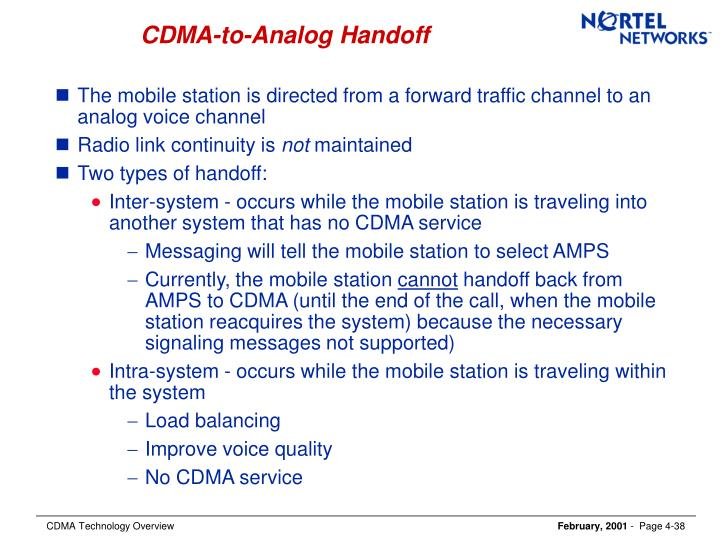 CDMA-to-Analog Handoff