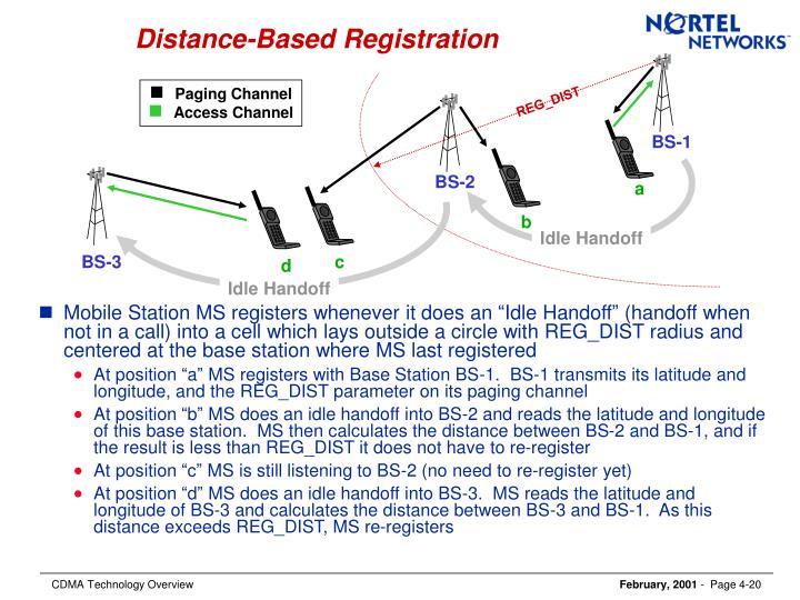 Distance-Based Registration