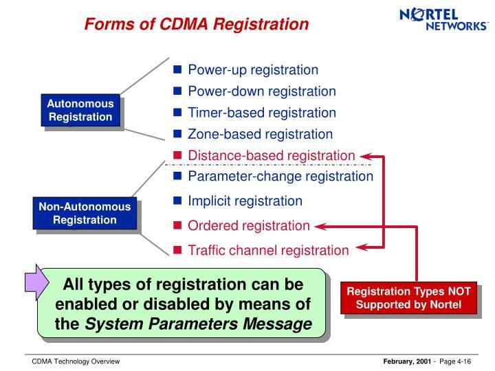 Forms of CDMA Registration