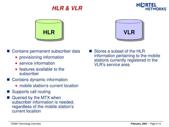 HLR & VLR
