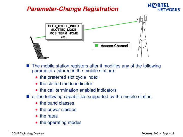 Parameter-Change Registration