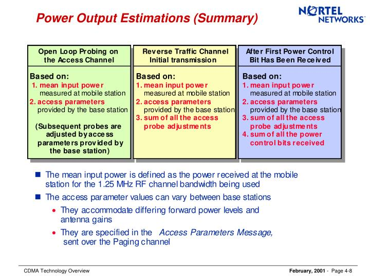 Power Output Estimations (Summary)