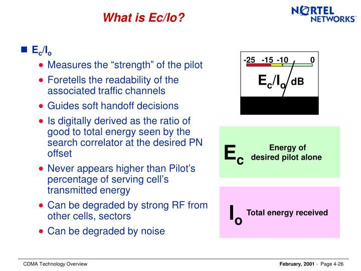What is Ec/Io?