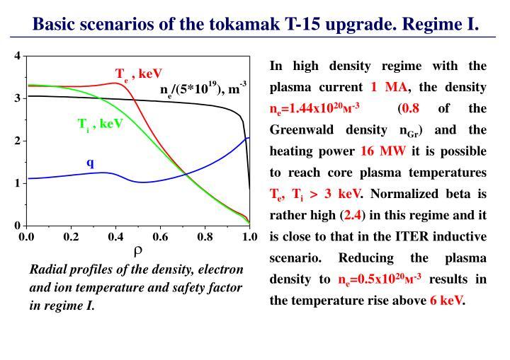 Basic scenarios of the tokamak T-15 upgrade. Regime I.