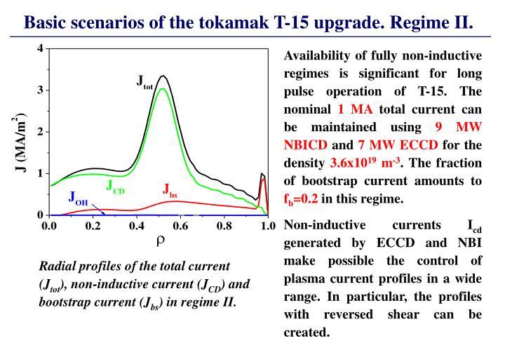 Basic scenarios of the tokamak T-15 upgrade. Regime II.