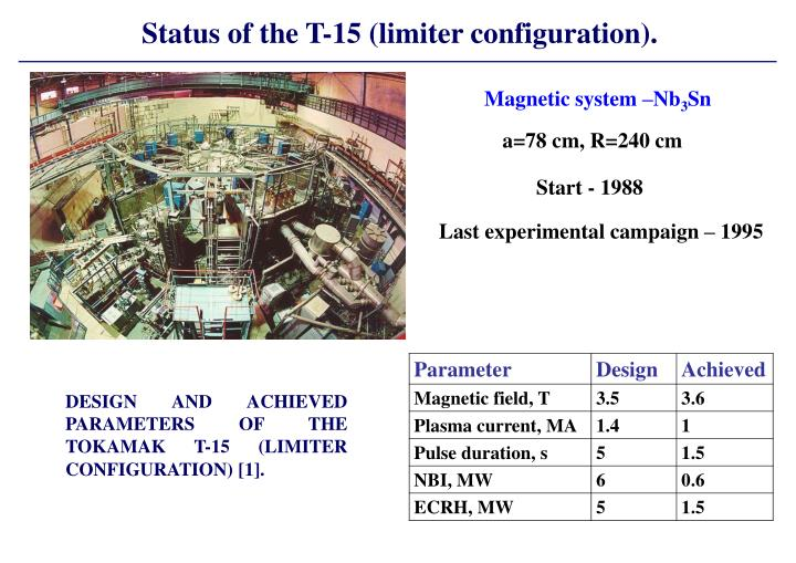 Status of the T-15 (limiter configuration).