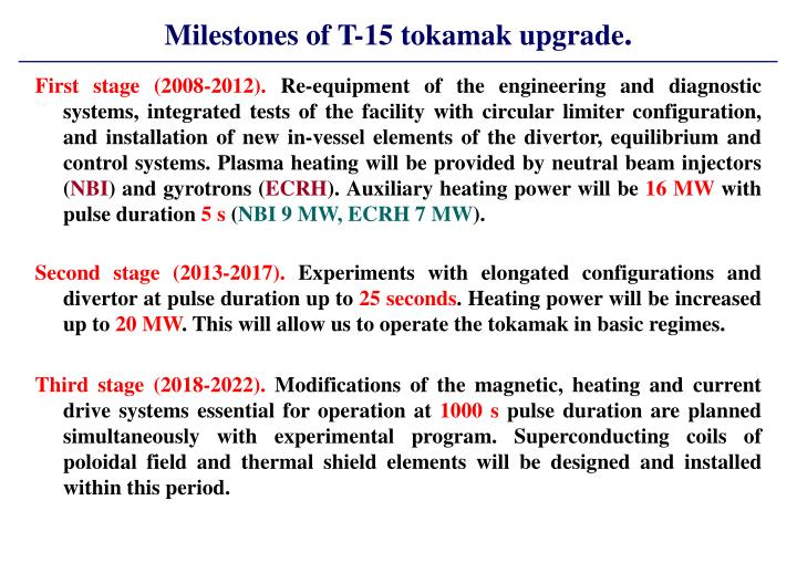 Milestones of T-15 tokamak upgrade
