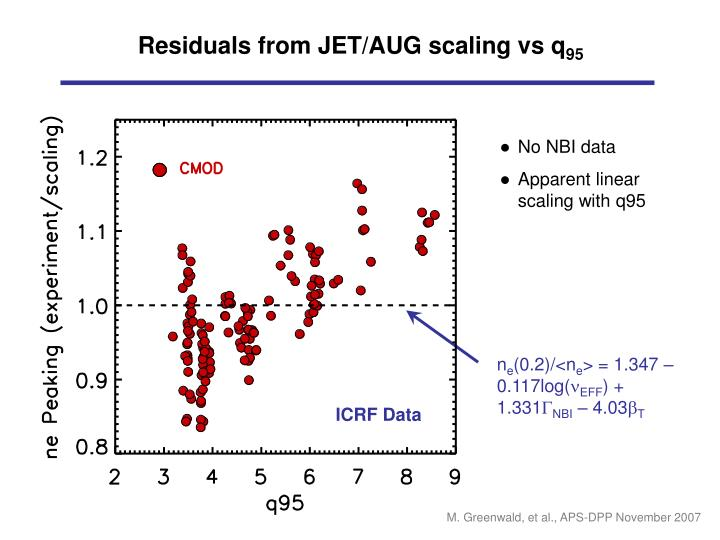 Residuals from JET/AUG scaling vs q