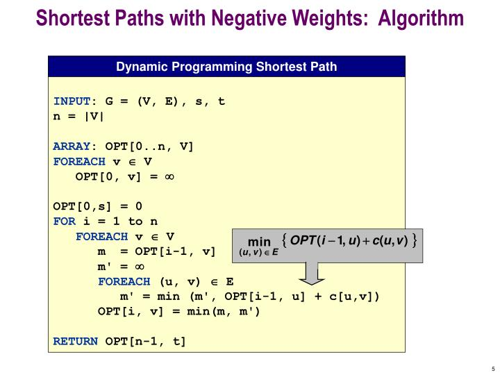 Shortest Paths with Negative Weights:  Algorithm