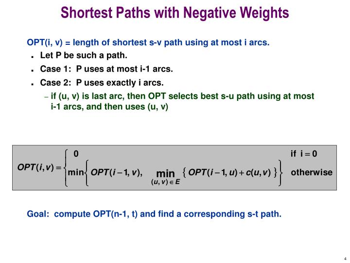 Shortest Paths with Negative Weights