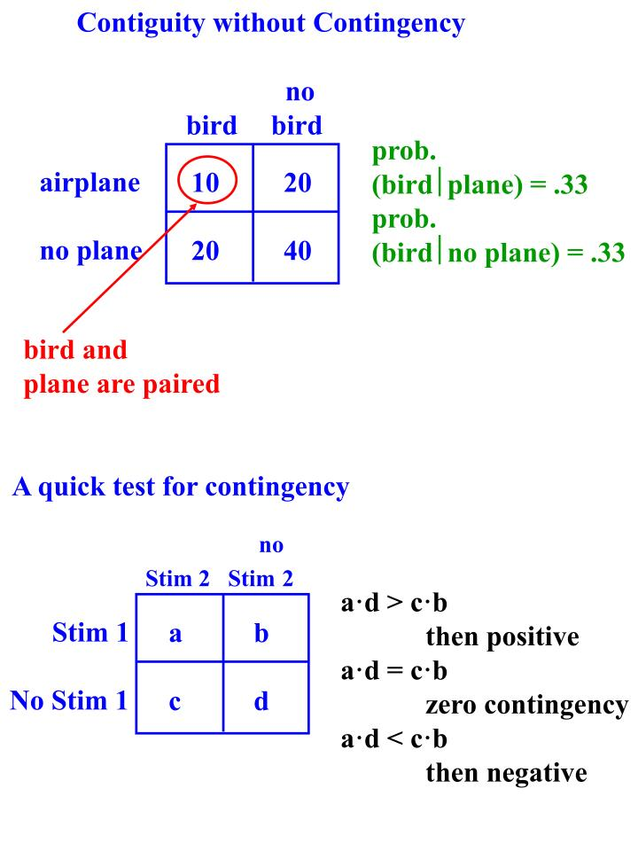 Contiguity without Contingency