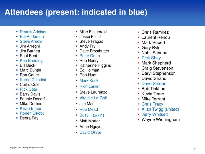 Attendees (present: indicated in blue)