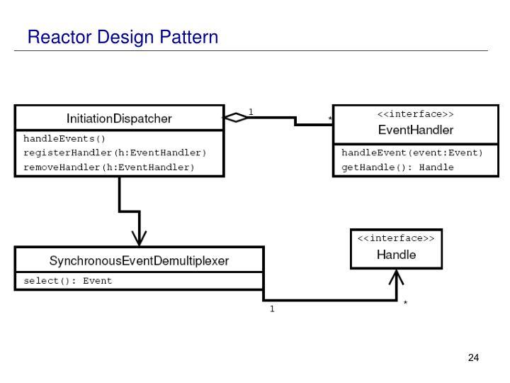 Reactor Design Pattern