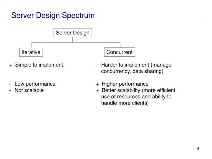 Server Design Spectrum