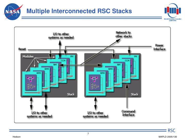 Multiple Interconnected RSC Stacks