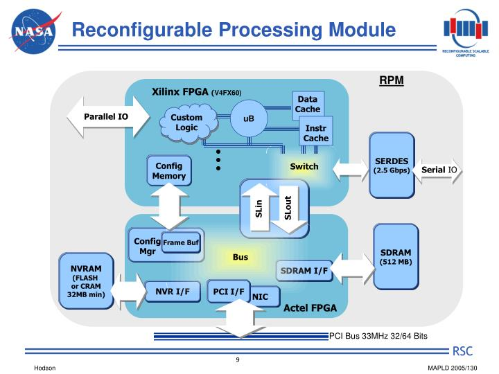 Reconfigurable Processing Module
